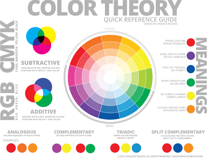 what is color theory in graphic design